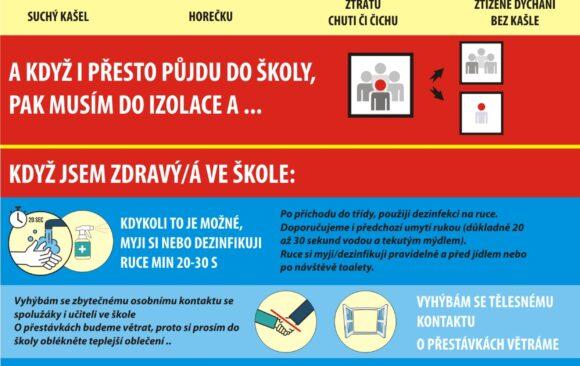 Hygienická pravidla platná od září